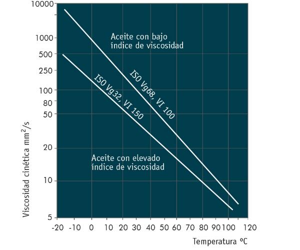 30 - Seleccion de materiales elasticos ante aceites hidraulicos - 24-01-18 - Foto INTERIOR 02
