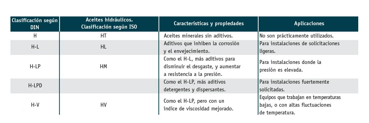 30 - Seleccion de materiales elasticos ante fluidos hidraulicos - 24-01-18 - Foto INTERIOR 04