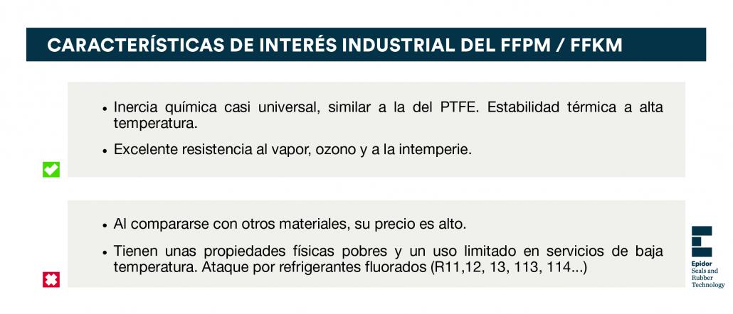 Tabla características FFPM